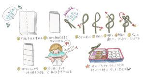 シルカビやウチカビ☆作り方や使い方5つの豆知識