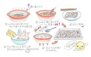 沖縄の十五夜と言えばフチャギ☆本州と違う5つの風習